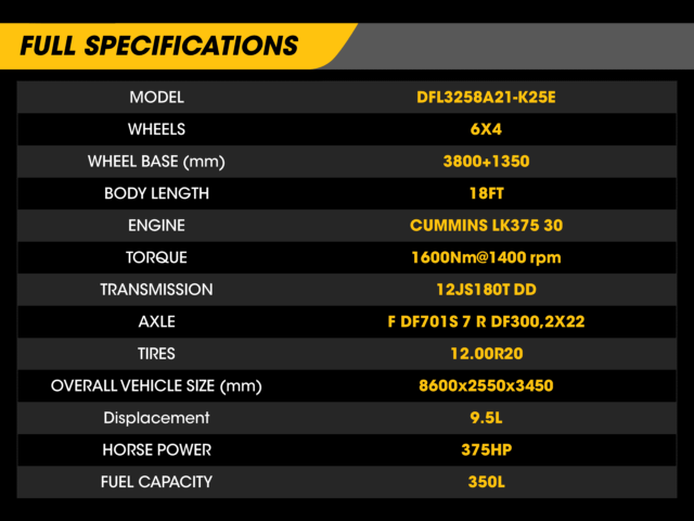 DONGFENG KC 10W DUMP TRUCK | DF#0018