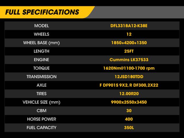 DONGFENG KC 12W DUMP TRUCK | DF#0023